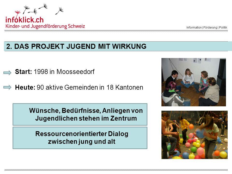 2. DAS PROJEKT JUGEND MIT WIRKUNG Information | Förderung | Politik Start: 1998 in Moosseedorf Heute: 90 aktive Gemeinden in 18 Kantonen Wünsche, Bedü
