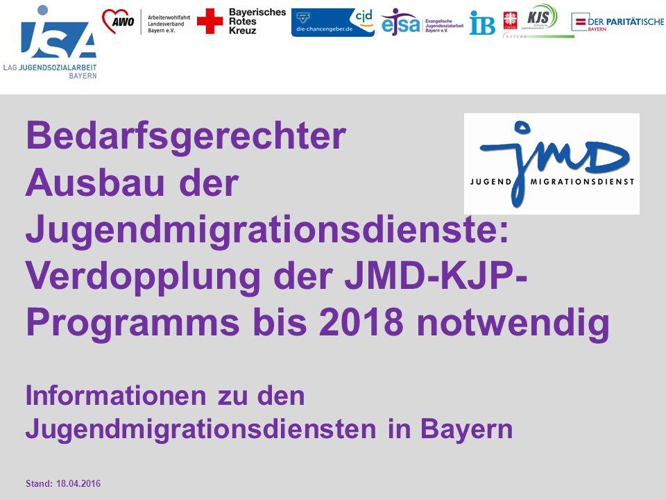 """Informationen """"Jugendmigrationsdienste in Bayern, LAG Jugendsozialarbeit Bayern KJP-JMD-Bundesmittelzuschuss JahrBewilligungssumme 200742.518.000 € 2008 42.000.000 € 2009 41.600.000 € 2010 41.500.000 € 2011 41.500.000 € 2012 41.500.000 € 2013 41.500.000 € 2014 42.600.000 € 2015 47.600.000 € Entwicklung im KJP-Programm Kapitel 1702 Titel 684 01 Quelle: BAG EJSA 2015 2014: + 1 Mio € mehr in 2015  Stand von 2007 ist wieder erreicht."""