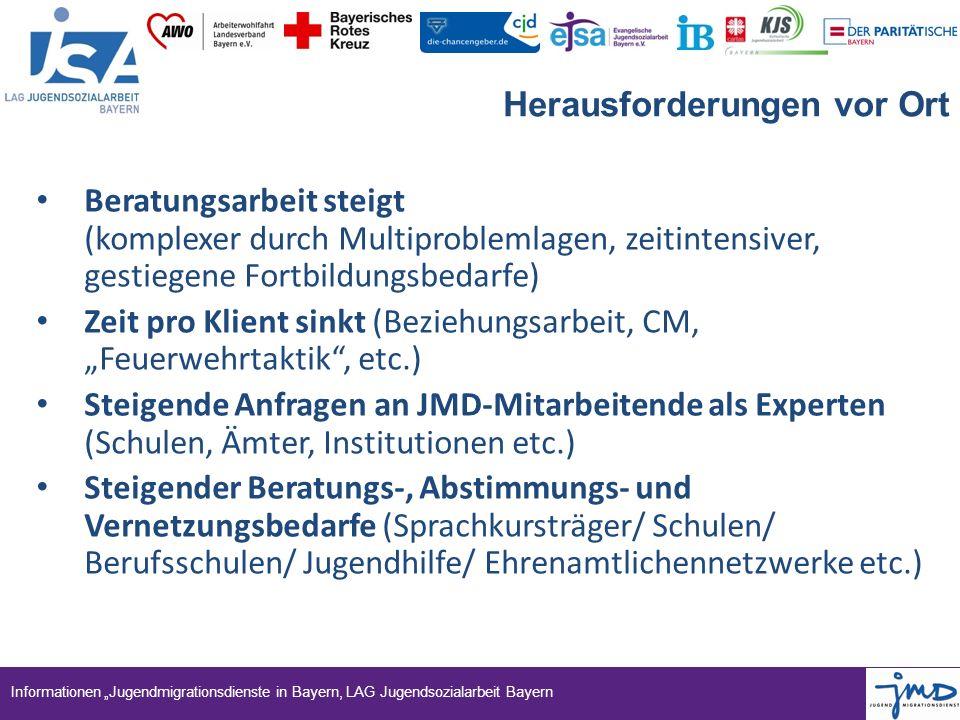 """Informationen """"Jugendmigrationsdienste in Bayern, LAG Jugendsozialarbeit Bayern Herausforderungen vor Ort Beratungsarbeit steigt (komplexer durch Multiproblemlagen, zeitintensiver, gestiegene Fortbildungsbedarfe) Zeit pro Klient sinkt (Beziehungsarbeit, CM, """"Feuerwehrtaktik , etc.) Steigende Anfragen an JMD-Mitarbeitende als Experten (Schulen, Ämter, Institutionen etc.) Steigender Beratungs-, Abstimmungs- und Vernetzungsbedarfe (Sprachkursträger/ Schulen/ Berufsschulen/ Jugendhilfe/ Ehrenamtlichennetzwerke etc.)"""