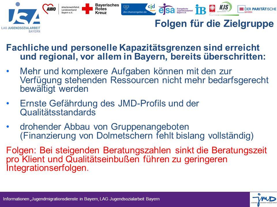 """Informationen """"Jugendmigrationsdienste in Bayern, LAG Jugendsozialarbeit Bayern Folgen für die Zielgruppe Fachliche und personelle Kapazitätsgrenzen s"""