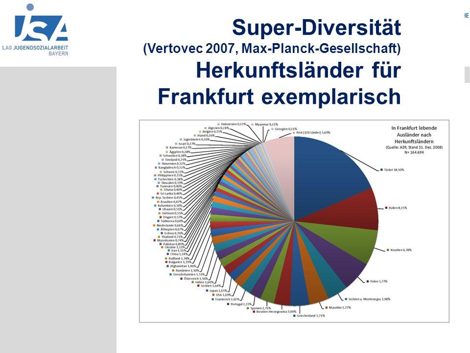 """Informationen """"Jugendmigrationsdienste in Bayern, LAG Jugendsozialarbeit Bayern Super-Diversität (Vertovec 2007, Max-Planck-Gesellschaft) Herkunftsländer für Frankfurt exemplarisch"""