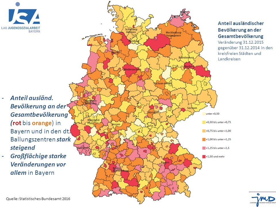 """Informationen """"Jugendmigrationsdienste in Bayern, LAG Jugendsozialarbeit Bayern Anteil ausländischer Bevölkerung an der Gesamtbevölkerung Veränderung"""