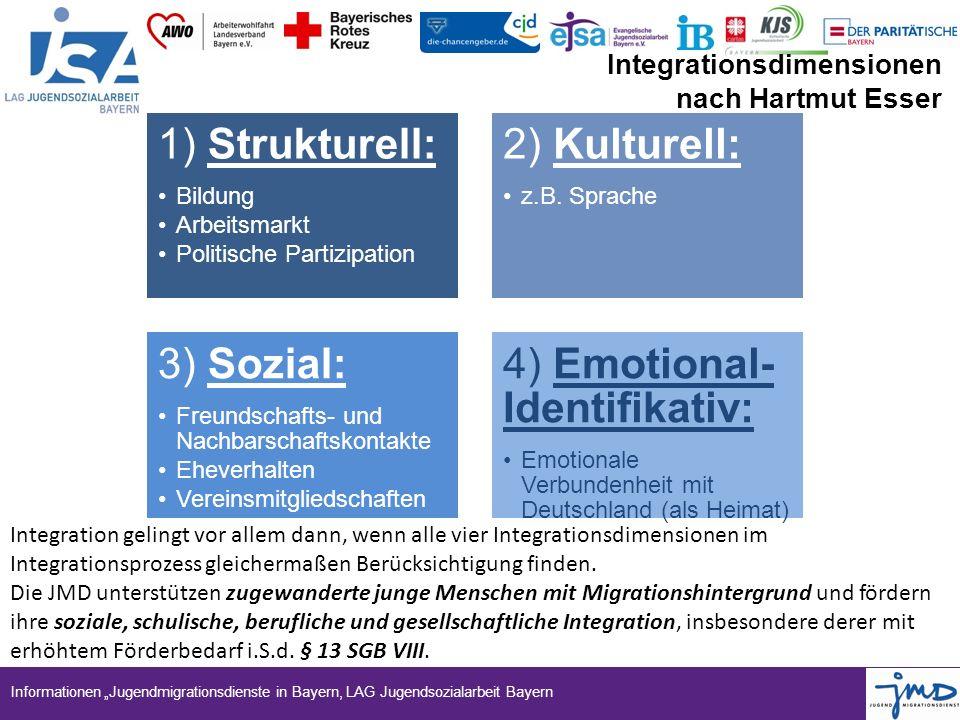 """Informationen """"Jugendmigrationsdienste in Bayern, LAG Jugendsozialarbeit Bayern Integrationsdimensionen nach Hartmut Esser 1) Strukturell: Bildung Arb"""