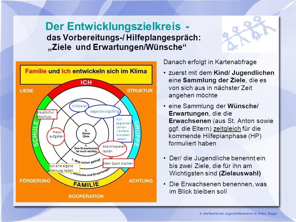 Landkreis Emmendingen Sozialdezernat Der Zielkreis visualisiert die Ziele