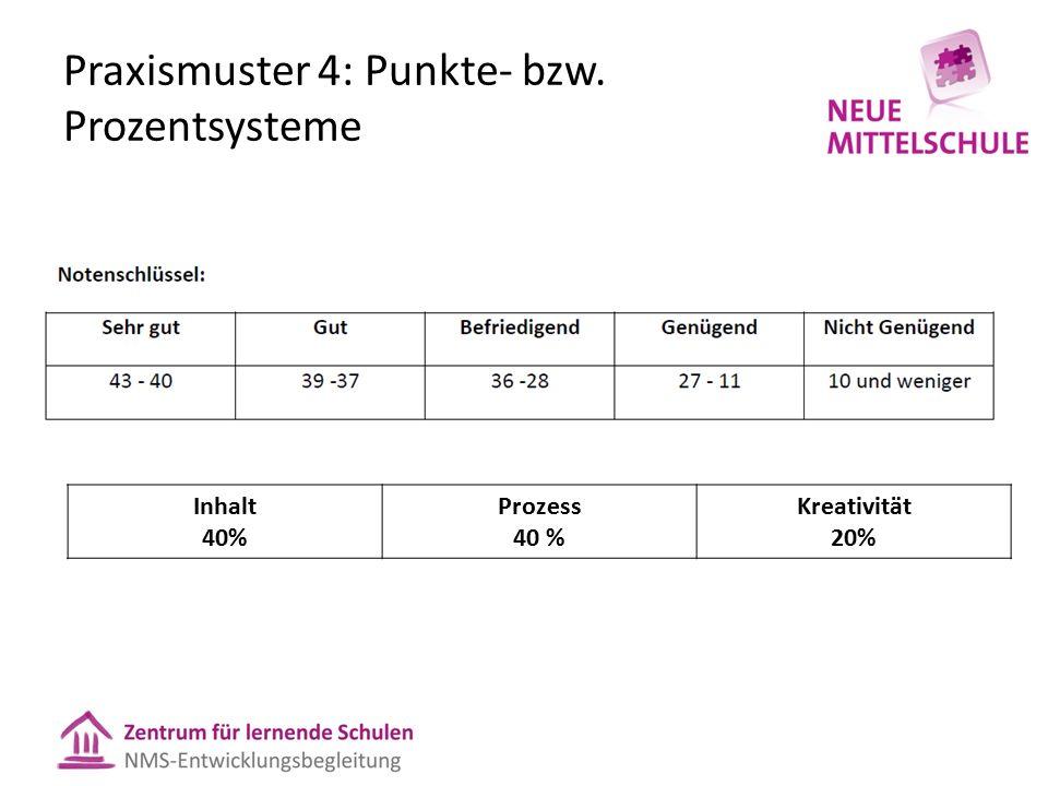 Praxismuster 4: Punkte- bzw. Prozentsysteme Inhalt 40% Prozess 40 % Kreativität 20%