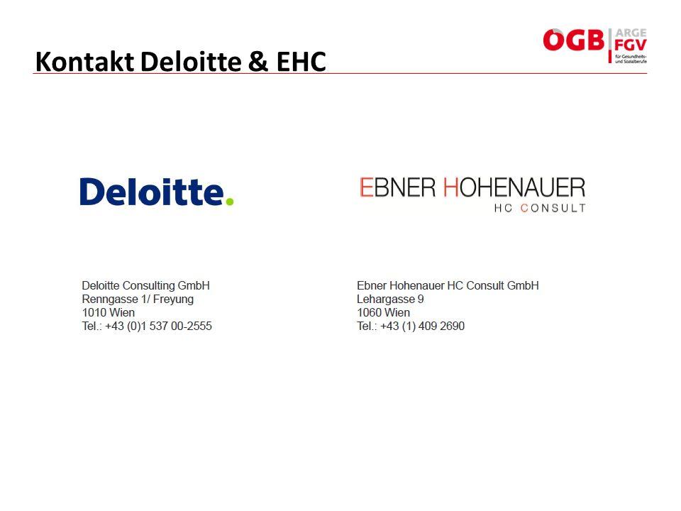 Kontakt Deloitte & EHC