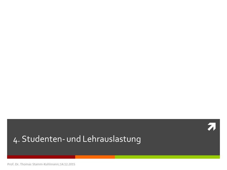  Fakultät und ihre Institute 2. Neue Institute und neue Studiengänge 4. Studenten- und Lehrauslastung Prof. Dr. Thomas Stamm-Kuhlmann; 14.12.2015
