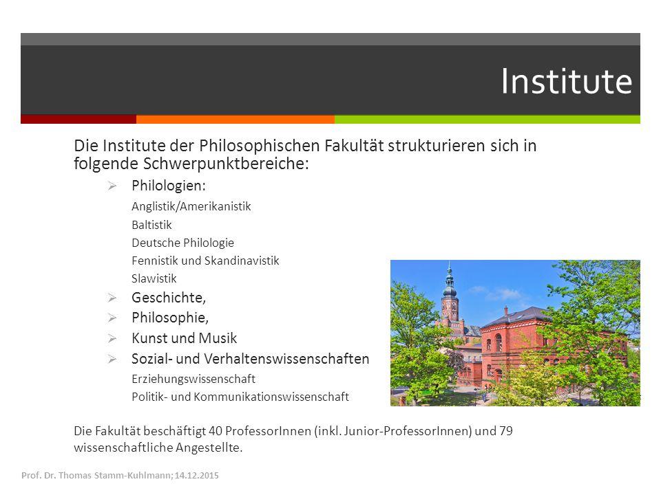 Institute Die Institute der Philosophischen Fakultät strukturieren sich in folgende Schwerpunktbereiche:  Philologien: Anglistik/Amerikanistik Baltis