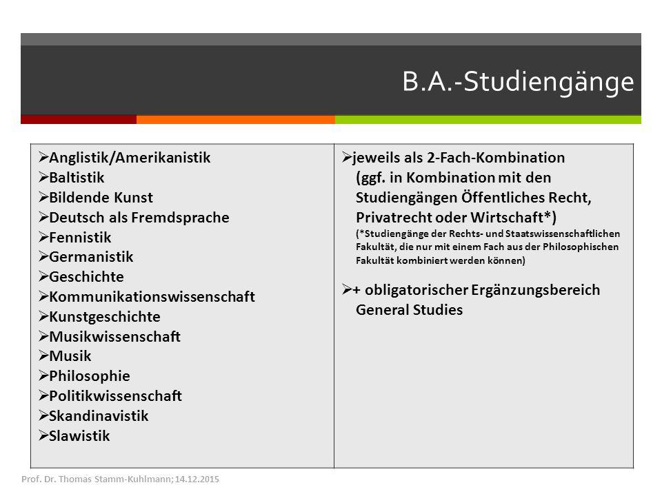 B.A.-Studiengänge  Anglistik/Amerikanistik  Baltistik  Bildende Kunst  Deutsch als Fremdsprache  Fennistik  Germanistik  Geschichte  Kommunika