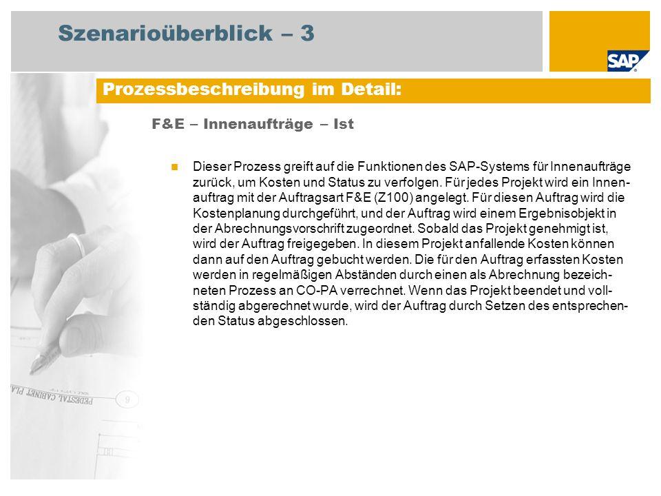 Szenarioüberblick – 3 F&E – Innenaufträge – Ist Dieser Prozess greift auf die Funktionen des SAP-Systems für Innenaufträge zurück, um Kosten und Status zu verfolgen.