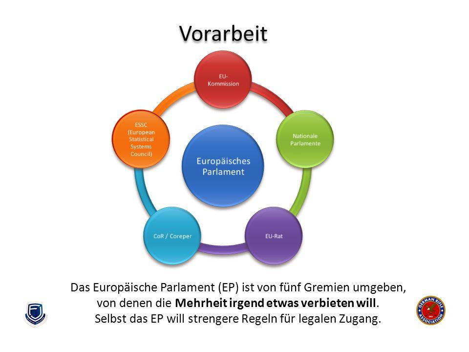 Das Europäische Parlament (EP) ist von fünf Gremien umgeben, von denen die Mehrheit irgend etwas verbieten will. Selbst das EP will strengere Regeln f