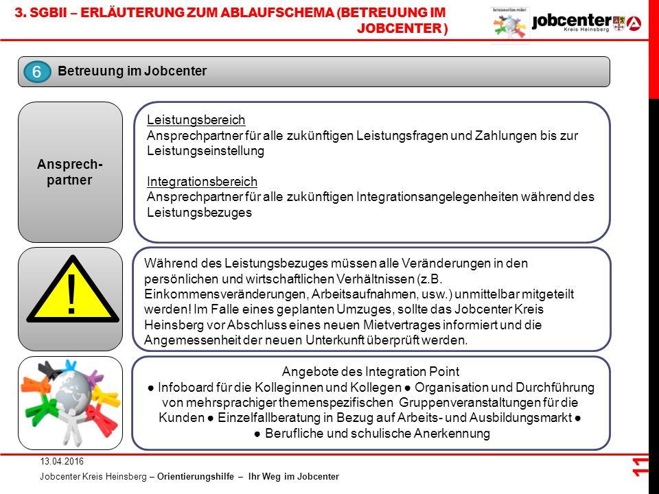 3. SGBII – ERLÄUTERUNG ZUM ABLAUFSCHEMA (BETREUUNG IM JOBCENTER ) 13.04.2016 Jobcenter Kreis Heinsberg – Orientierungshilfe – Ihr Weg im Jobcenter 11