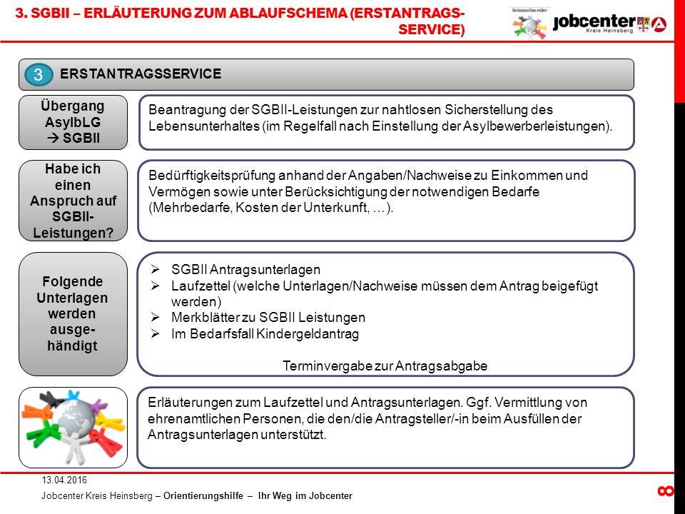 3. SGBII – ERLÄUTERUNG ZUM ABLAUFSCHEMA (ERSTANTRAGS- SERVICE) 13.04.2016 Jobcenter Kreis Heinsberg – Orientierungshilfe – Ihr Weg im Jobcenter 8 ERST