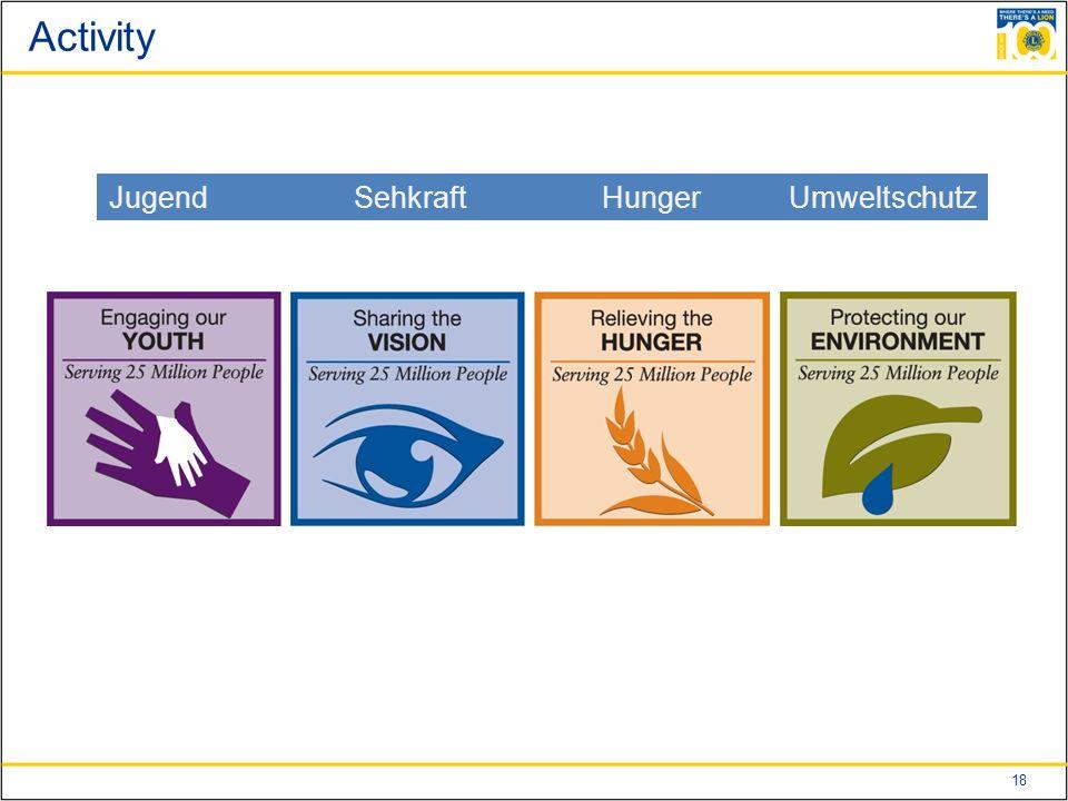 18 Activity Jugend Sehkraft Hunger Umweltschutz