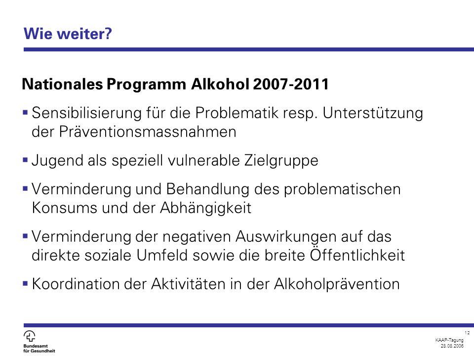 KAAP-Tagung 28.08.2006 12 Wie weiter? Nationales Programm Alkohol 2007-2011  Sensibilisierung für die Problematik resp. Unterstützung der Präventions