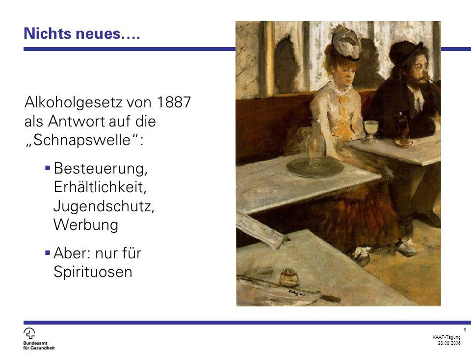 """KAAP-Tagung 28.08.2006 5 Nichts neues…. Alkoholgesetz von 1887 als Antwort auf die """"Schnapswelle"""":  Besteuerung, Erhältlichkeit, Jugendschutz, Werbun"""