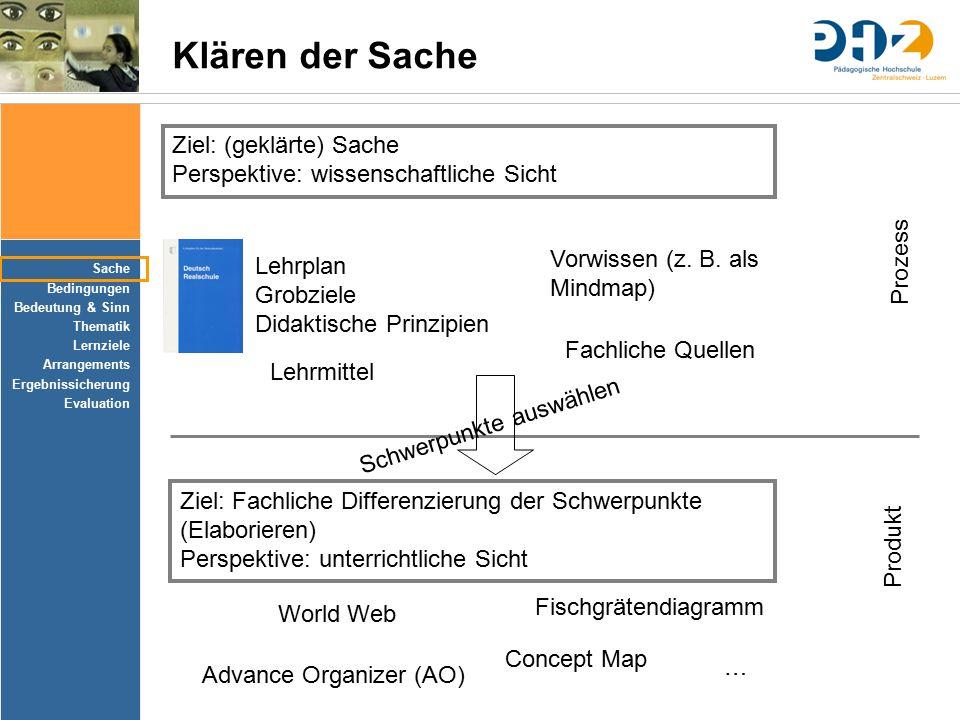 Sache Bedingungen Bedeutung & Sinn Thematik Lernziele Arrangements Ergebnissicherung Evaluation Klären der Sache Ziel: (geklärte) Sache Perspektive: w