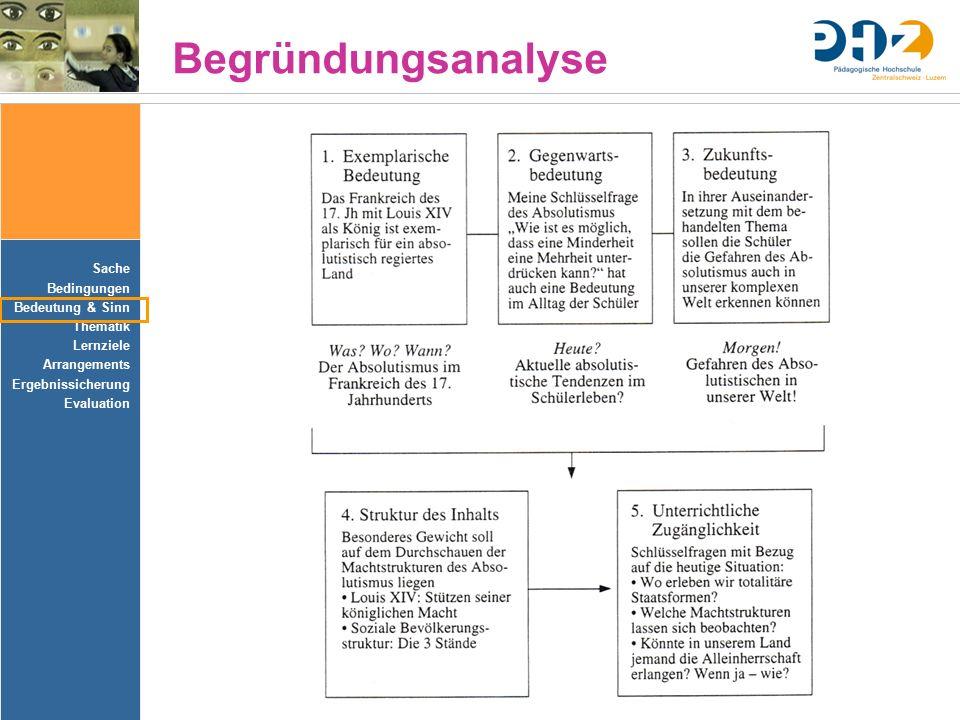 Sache Bedingungen Bedeutung & Sinn Thematik Lernziele Arrangements Ergebnissicherung Evaluation Begründungsanalyse