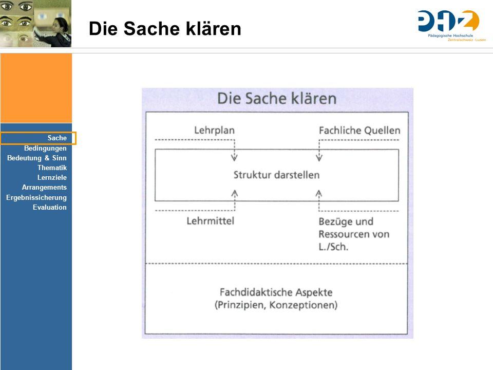 Sache Bedingungen Bedeutung & Sinn Thematik Lernziele Arrangements Ergebnissicherung Evaluation Die Sache klären