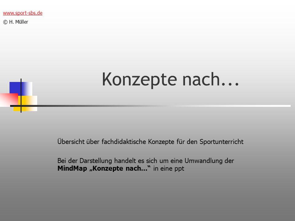 Konzepte nach... www.sport-sbs.de © H. Müller