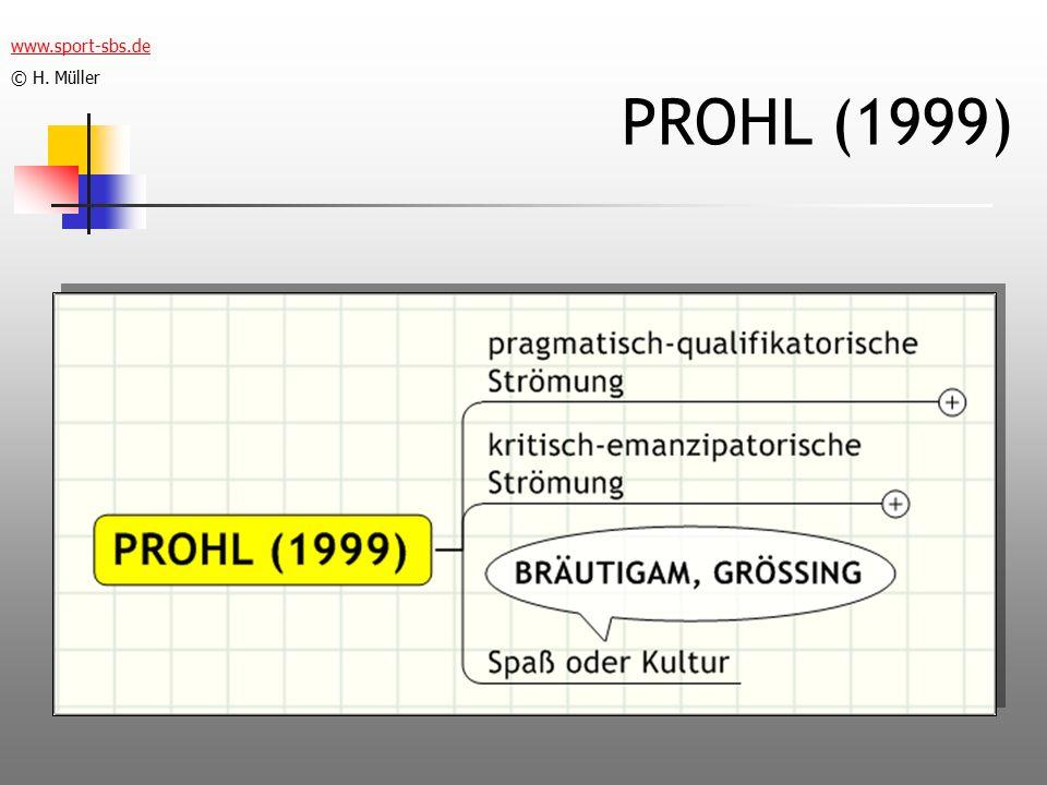 PROHL (1999) www.sport-sbs.de © H. Müller