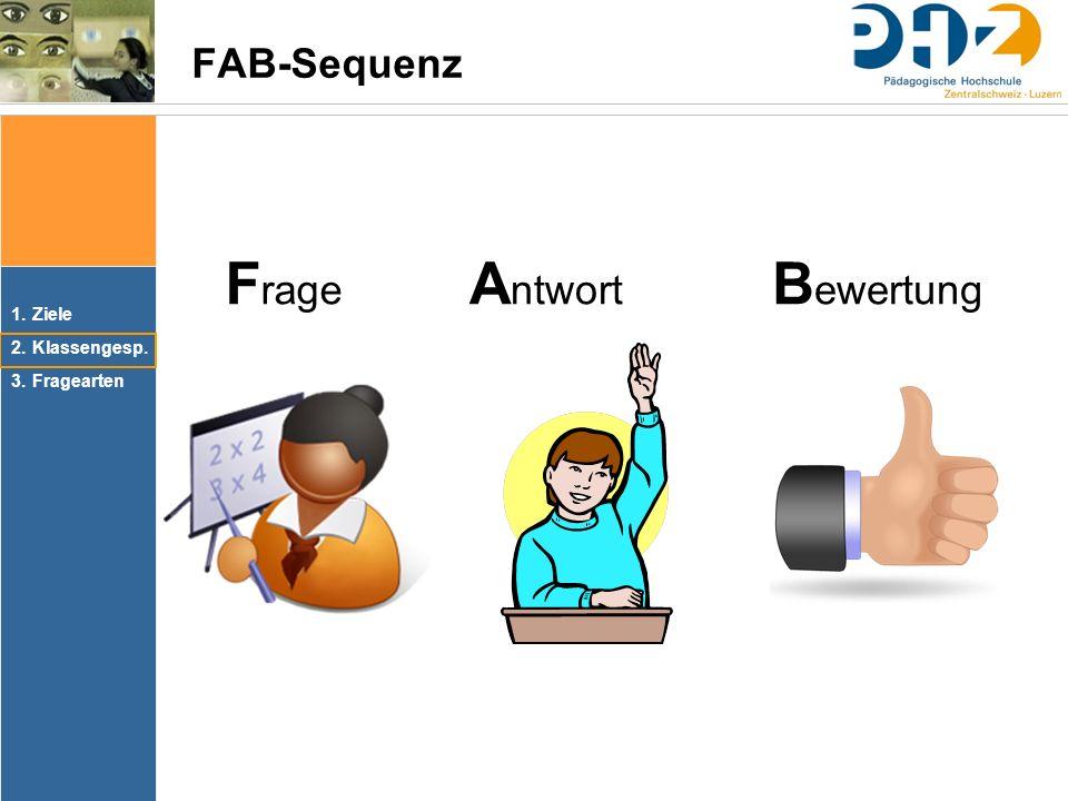 1.Ziele 2.Klassengesp. 3.Fragearten FAB-Sequenz F rage A ntwort B ewertung