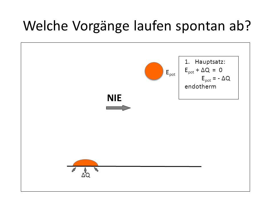 Welche Vorgänge laufen spontan ab? E pot ΔQ NIE 1.Hauptsatz: E pot + ΔQ = 0 E pot = - ΔQ endotherm
