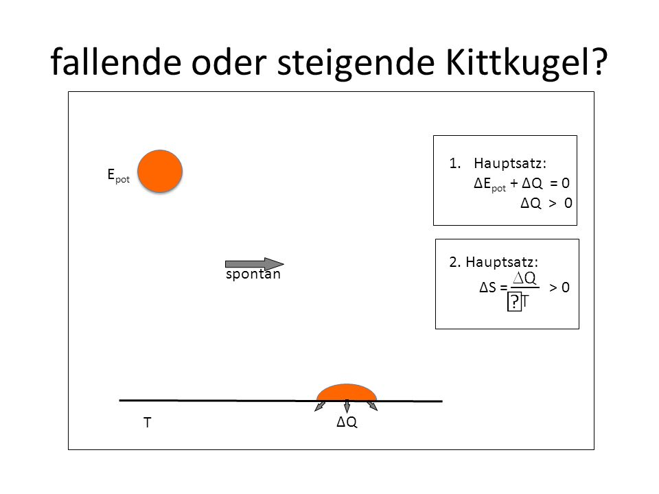 fallende oder steigende Kittkugel. E pot ΔQ spontan 1.Hauptsatz: ΔE pot + ΔQ = 0 ΔQ > 0 2.