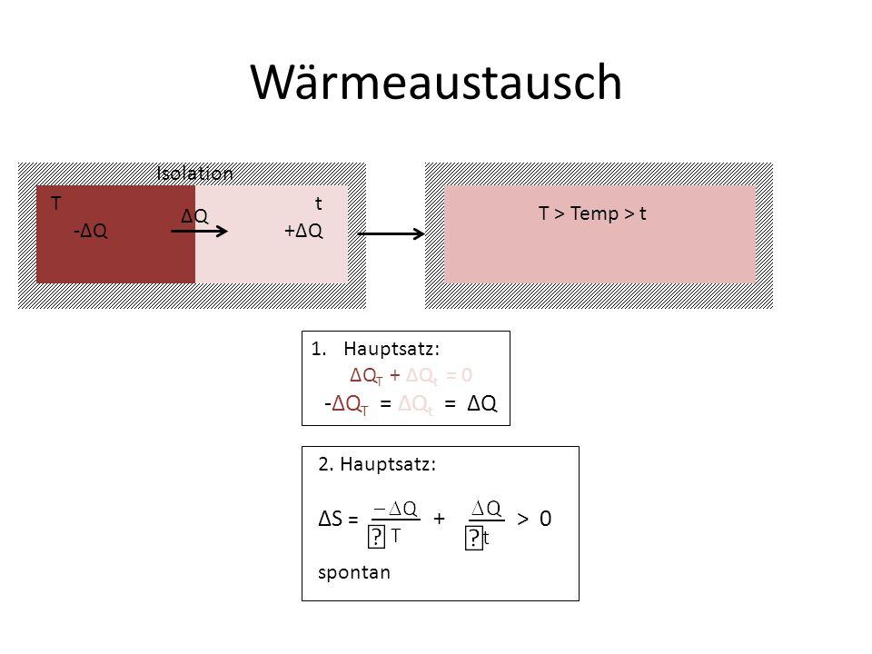 Tt Isolation Wärmeaustausch 2.