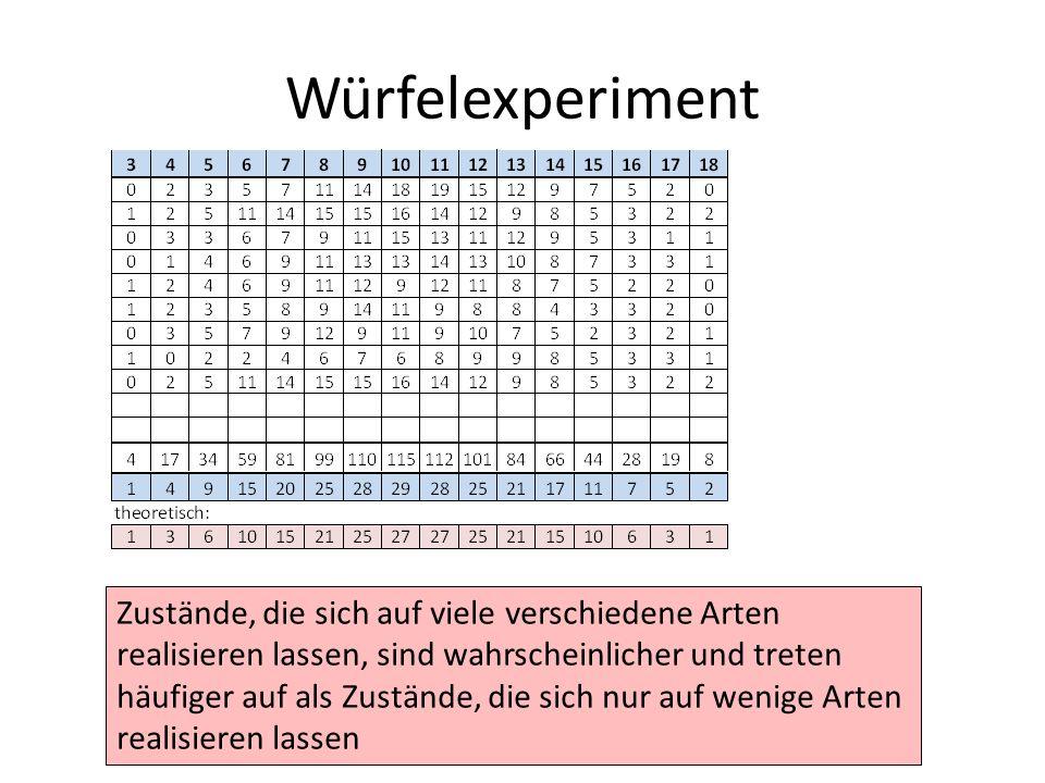 Würfelexperiment Zustände, die sich auf viele verschiedene Arten realisieren lassen, sind wahrscheinlicher und treten häufiger auf als Zustände, die sich nur auf wenige Arten realisieren lassen