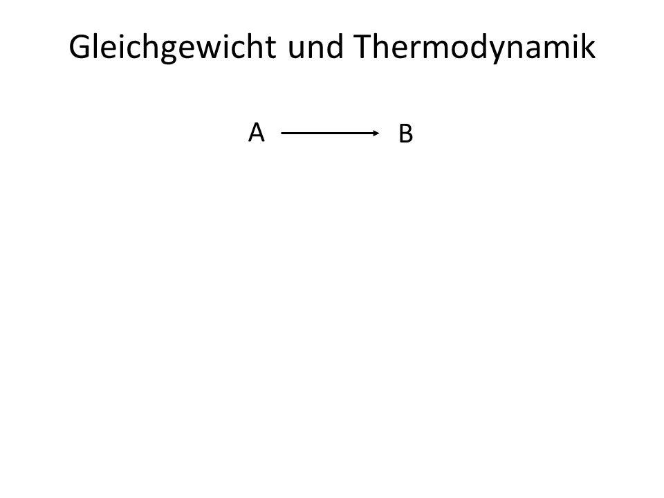 Gleichgewicht und Thermodynamik A B
