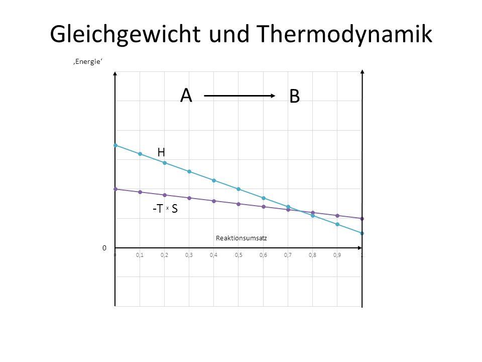 Gleichgewicht und Thermodynamik 'Energie' 0 A B H