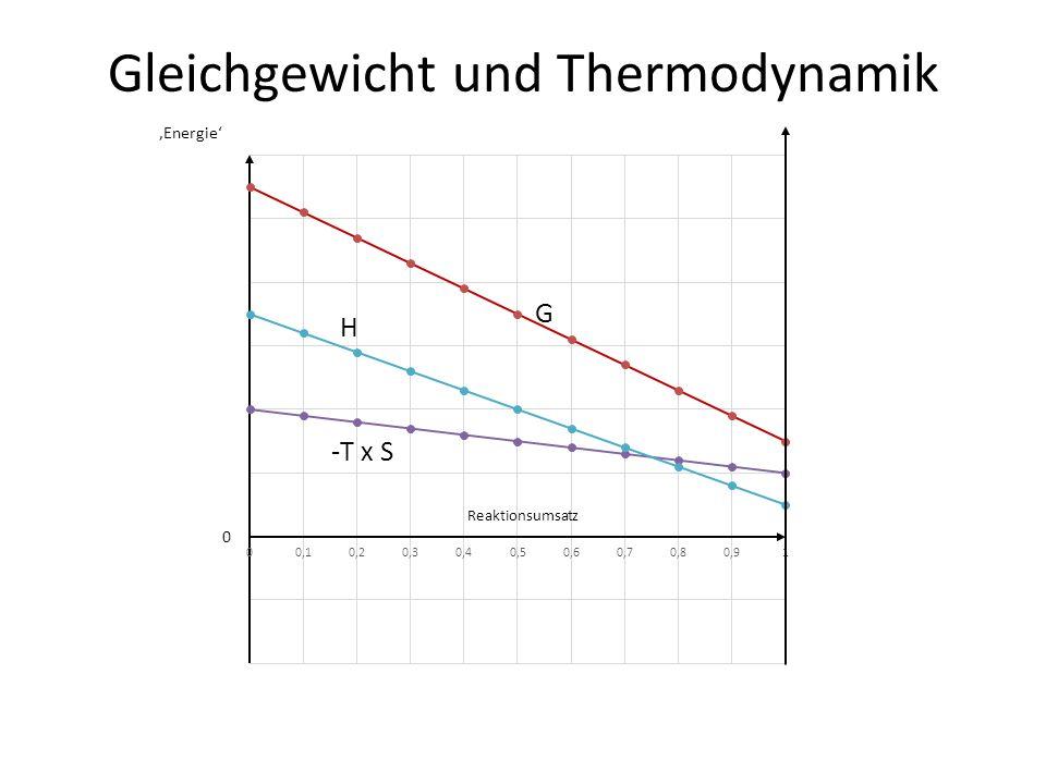 Gleichgewicht und Thermodynamik 'Energie' 0