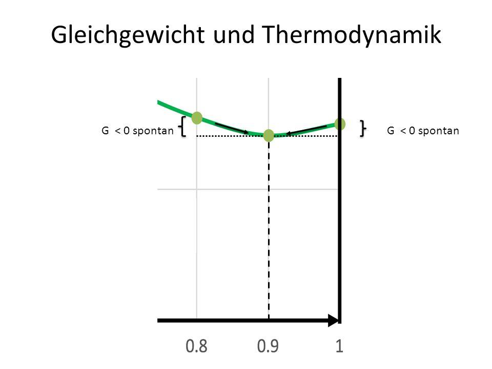 Gleichgewicht und Thermodynamik ∆ G < 0 spontan