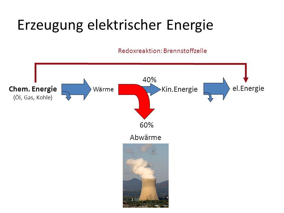 Redoxreaktion: Brennstoffzelle Erzeugung elektrischer Energie Kin.Energie Chem.