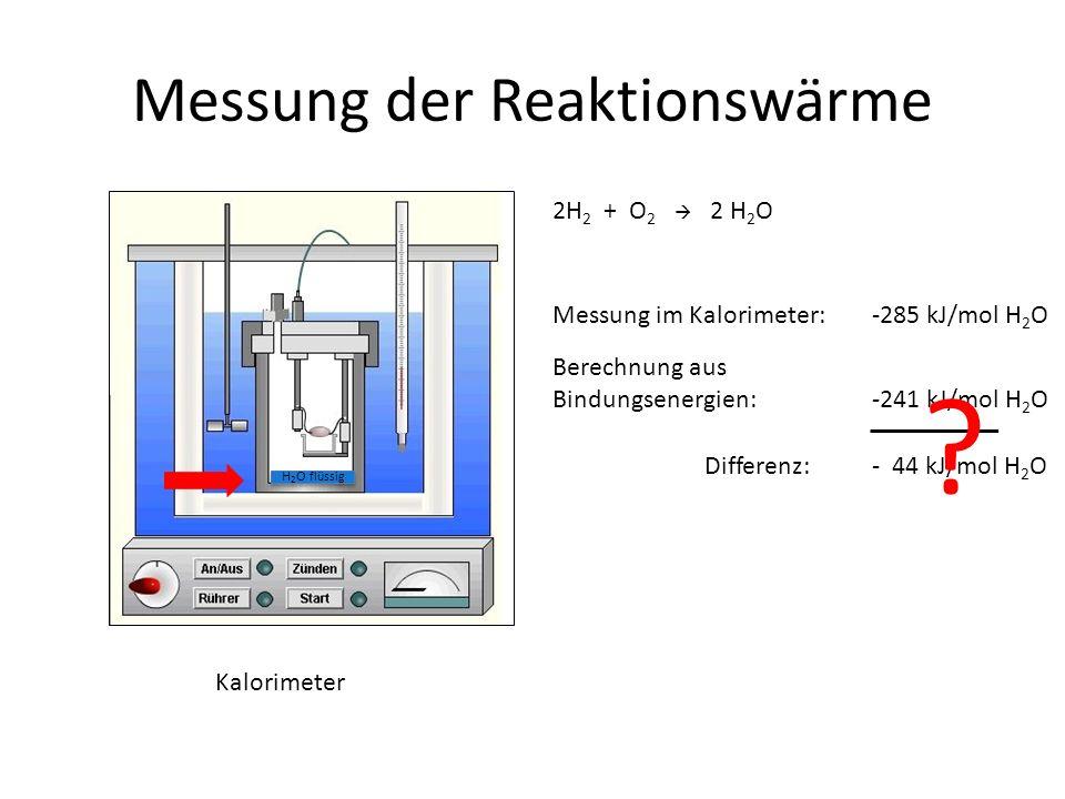 Messung der Reaktionswärme 2H 2 + O 2  2 H 2 O Messung im Kalorimeter: -285 kJ/mol H 2 O Berechnung aus Bindungsenergien:-241 kJ/mol H 2 O Differenz: - 44 kJ/mol H 2 O .