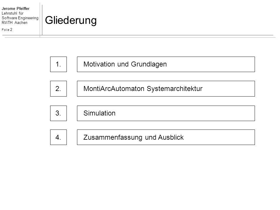 Jerome Pfeiffer Lehrstuhl für Software Engineering RWTH Aachen Folie 2 Gliederung MontiArcAutomaton Systemarchitektur2.Simulation3.Motivation und Grun