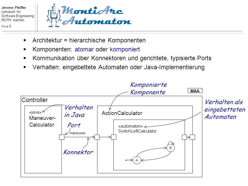 Jerome Pfeiffer Lehrstuhl für Software Engineering RWTH Aachen Folie 5  Architektur = hierarchische Komponenten  Komponenten: atomar oder komponiert