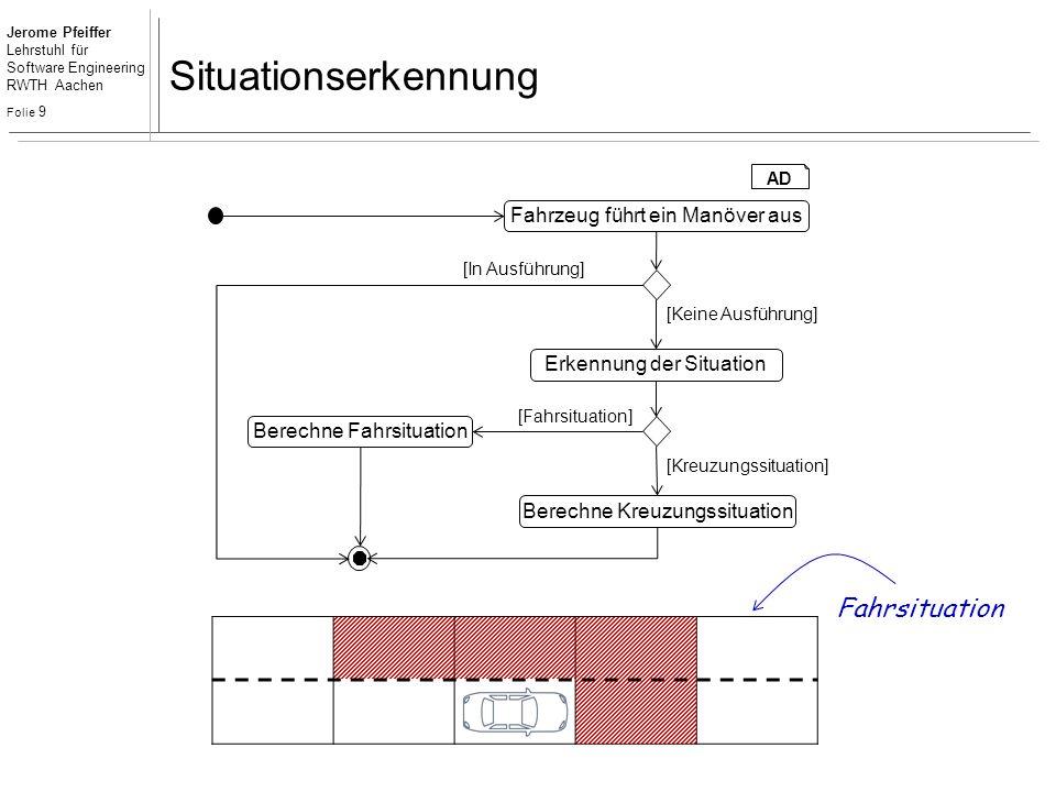 Jerome Pfeiffer Lehrstuhl für Software Engineering RWTH Aachen Folie 9 Situationserkennung Fahrzeug führt ein Manöver aus [In Ausführung] [Keine Ausfü