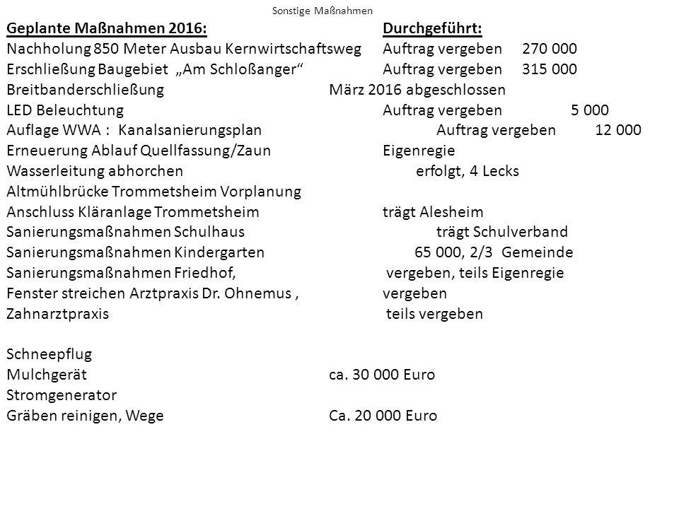 Sonstige Maßnahmen Geplante Maßnahmen 2016:Durchgeführt:Nachholung 850 Meter Ausbau KernwirtschaftswegAuftrag vergeben 270. 000Erschließung Baugebiet