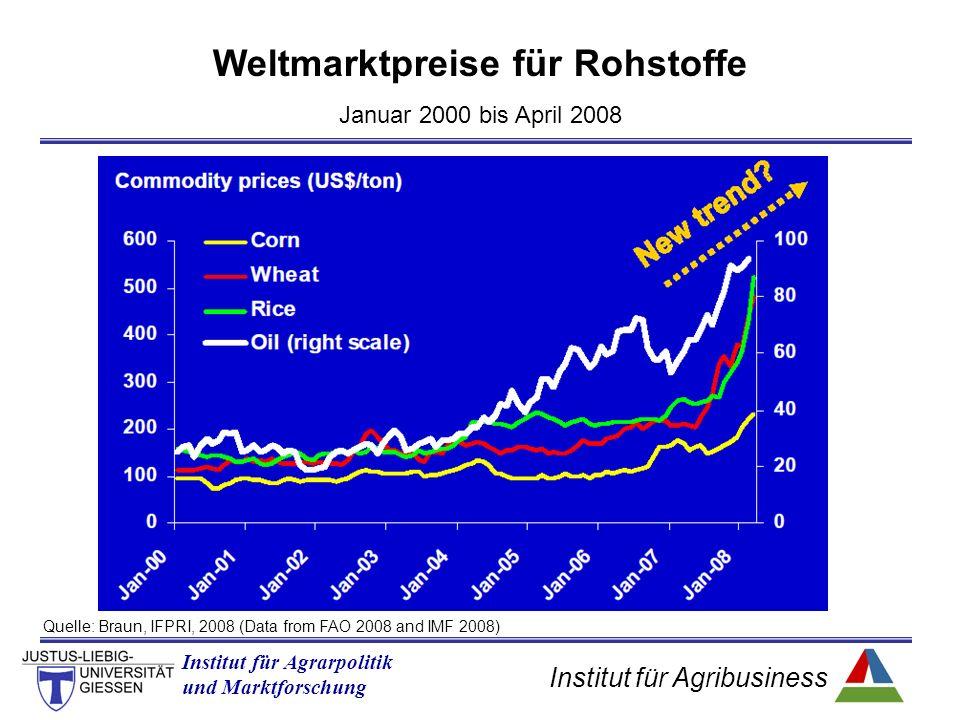 Institut für Agribusiness Institut für Agrarpolitik und Marktforschung Quelle: Braun, IFPRI, 2008 (Data from FAO 2008 and IMF 2008) Weltmarktpreise für Rohstoffe Januar 2000 bis April 2008