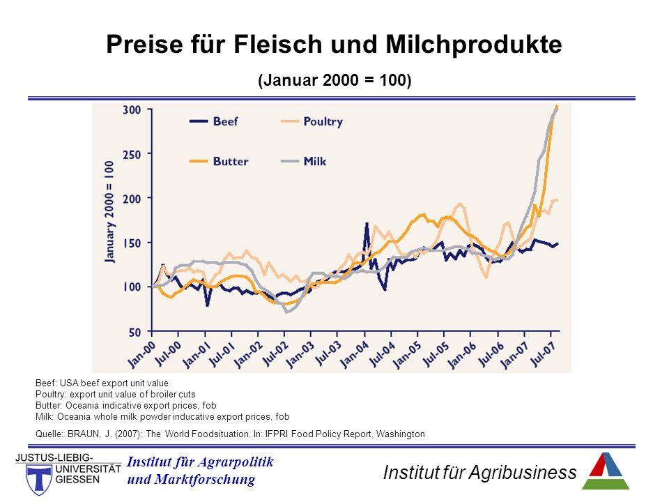 Institut für Agribusiness Institut für Agrarpolitik und Marktforschung Quelle: BRAUN, J.