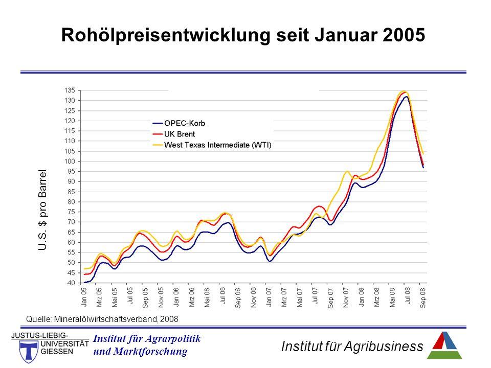 Institut für Agribusiness Institut für Agrarpolitik und Marktforschung Rohölpreisentwicklung seit Januar 2005 U.S.