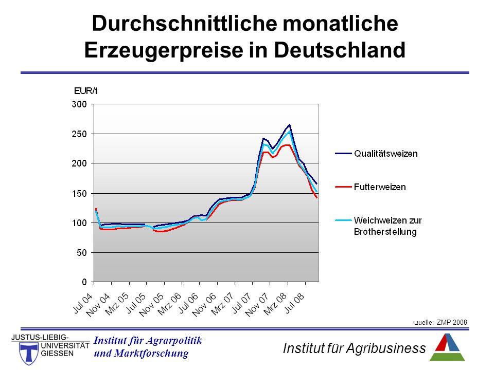 Institut für Agribusiness Institut für Agrarpolitik und Marktforschung Durchschnittliche monatliche Erzeugerpreise in Deutschland Quelle: ZMP 2008