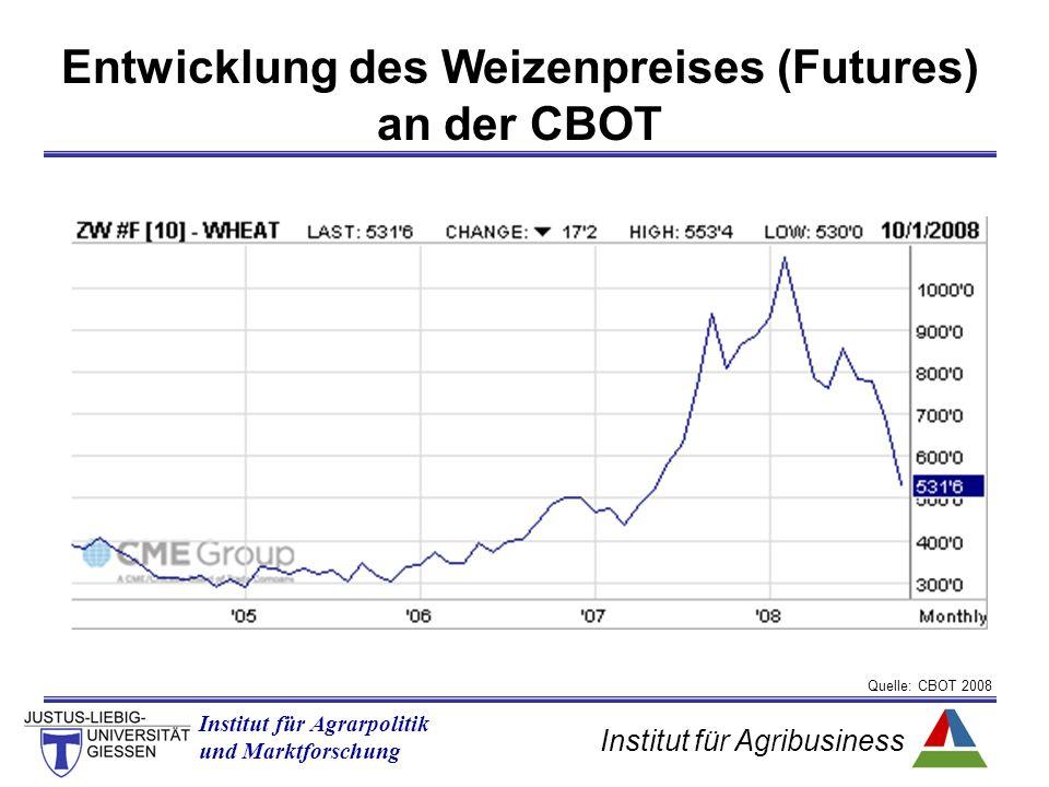 Institut für Agribusiness Institut für Agrarpolitik und Marktforschung Quelle: CBOT 2008 Entwicklung des Weizenpreises (Futures) an der CBOT