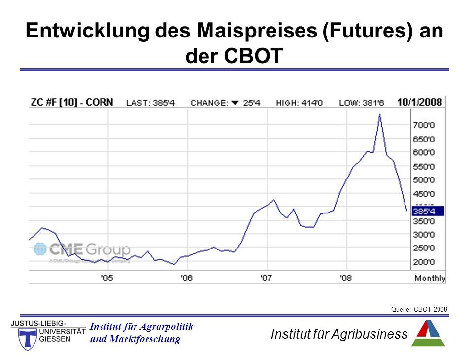 Institut für Agribusiness Institut für Agrarpolitik und Marktforschung Entwicklung des Maispreises (Futures) an der CBOT Quelle: CBOT 2008