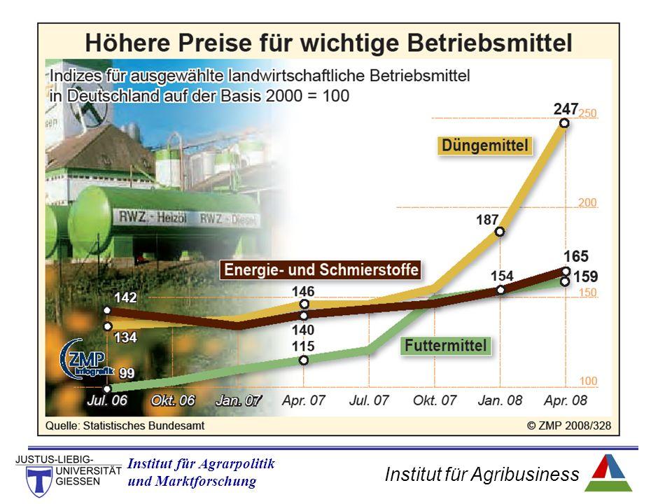 Institut für Agribusiness Institut für Agrarpolitik und Marktforschung
