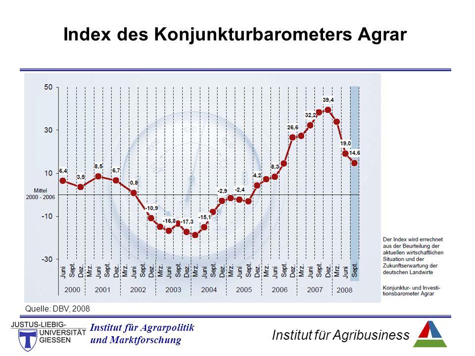 Institut für Agribusiness Institut für Agrarpolitik und Marktforschung Quelle: DBV, 2008 Index des Konjunkturbarometers Agrar
