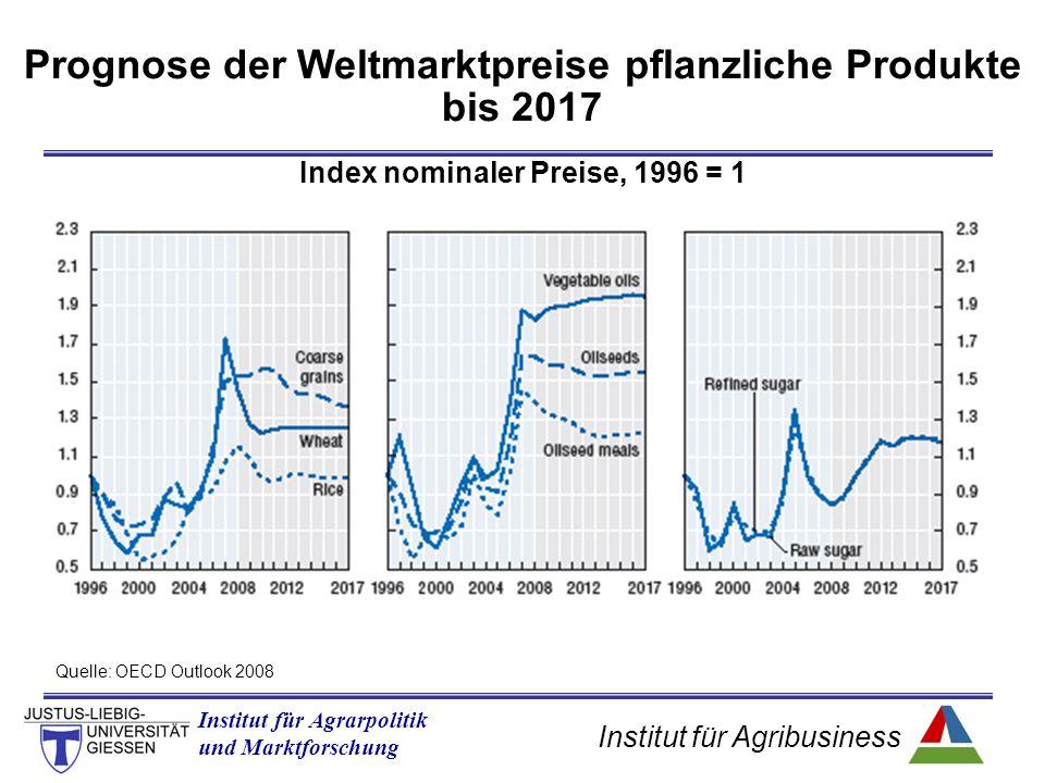 Institut für Agribusiness Institut für Agrarpolitik und Marktforschung Prognose der Weltmarktpreise pflanzliche Produkte bis 2017 Index nominaler Preise, 1996 = 1 Quelle: OECD Outlook 2008