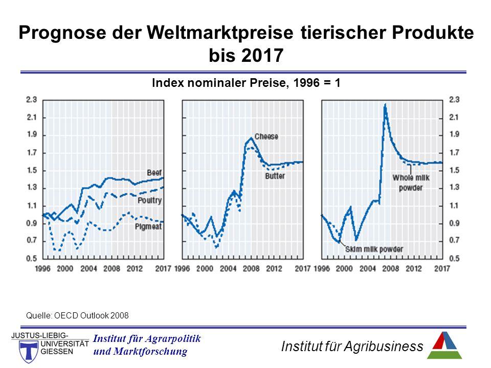 Institut für Agribusiness Institut für Agrarpolitik und Marktforschung Prognose der Weltmarktpreise tierischer Produkte bis 2017 Index nominaler Preise, 1996 = 1 Quelle: OECD Outlook 2008
